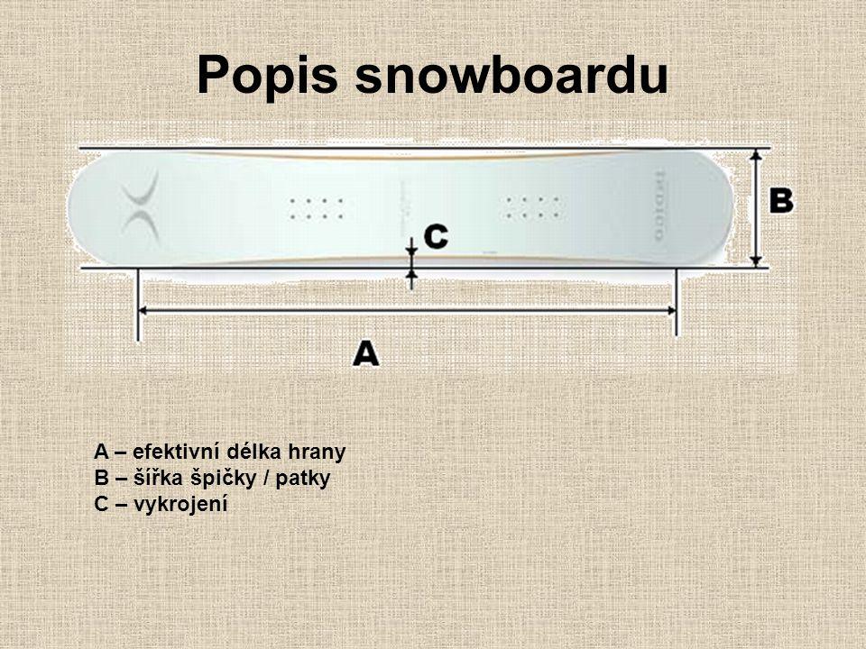 Popis snowboardu A – efektivní délka hrany B – šířka špičky / patky