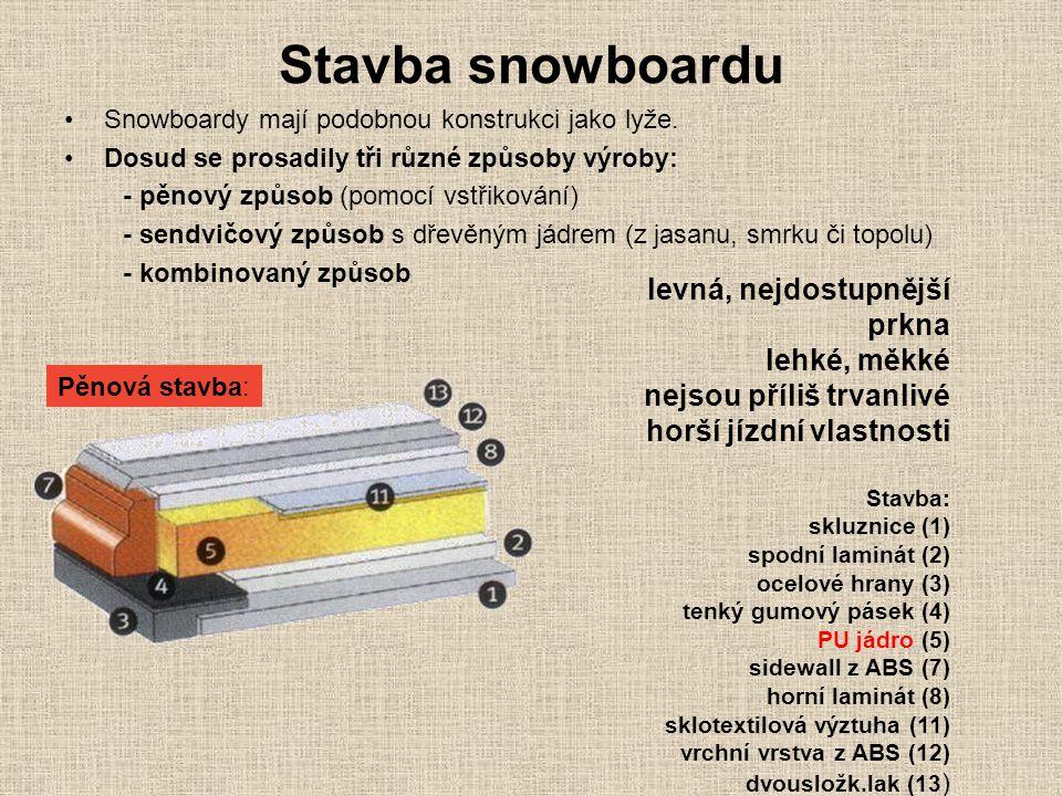 Stavba snowboardu levná, nejdostupnější prkna lehké, měkké