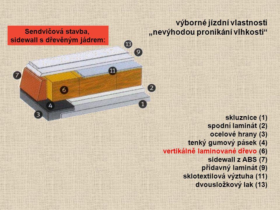 sidewall s dřevěným jádrem: