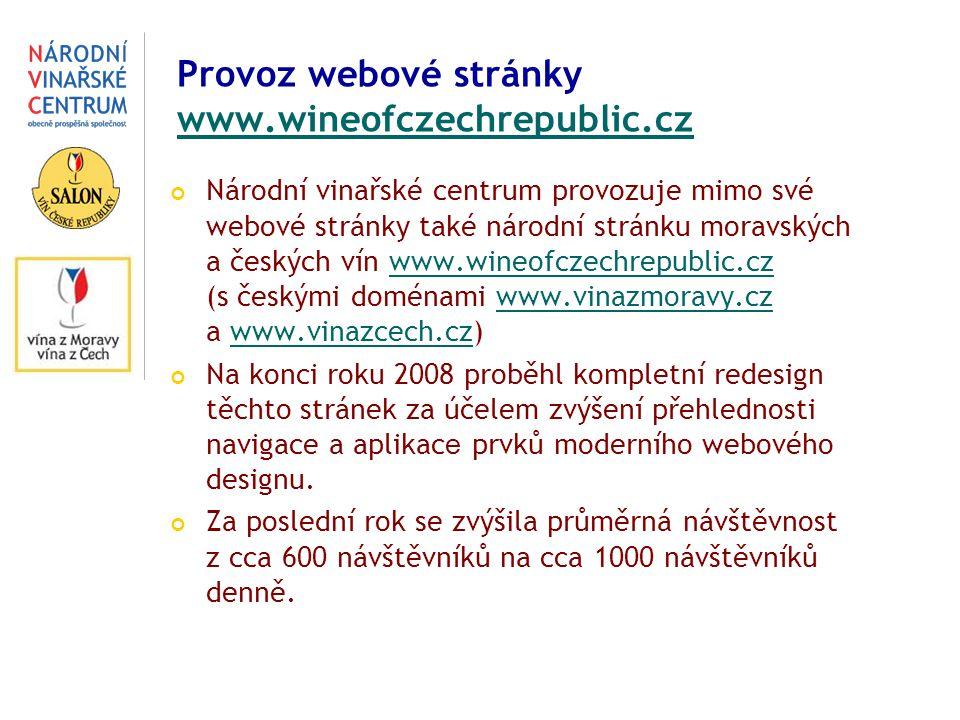 Provoz webové stránky www.wineofczechrepublic.cz