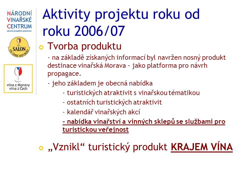 Aktivity projektu roku od roku 2006/07