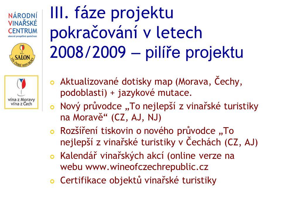 III. fáze projektu pokračování v letech 2008/2009 – pilíře projektu