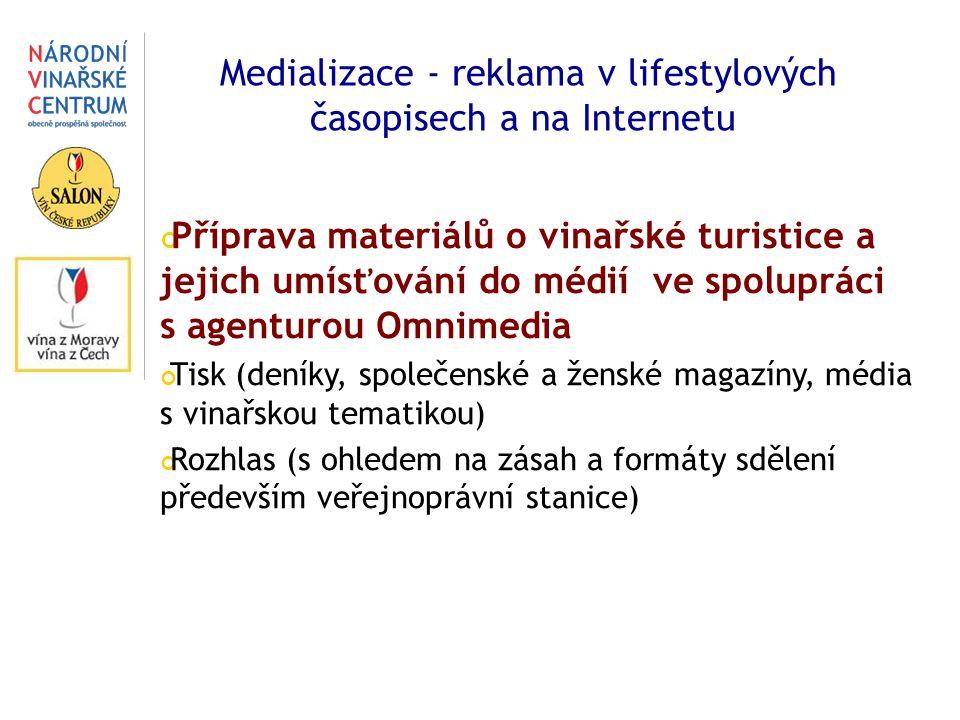 Medializace - reklama v lifestylových časopisech a na Internetu