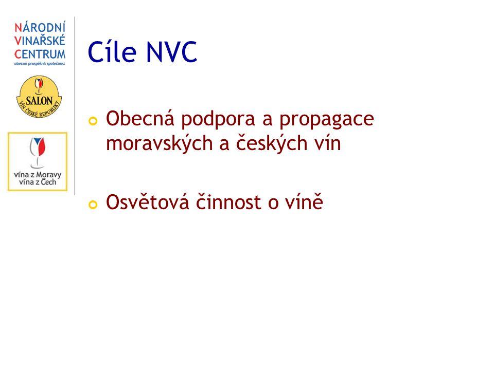 Cíle NVC Obecná podpora a propagace moravských a českých vín