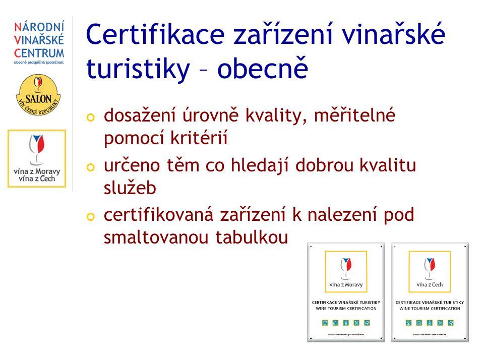 Certifikace zařízení vinařské turistiky – obecně