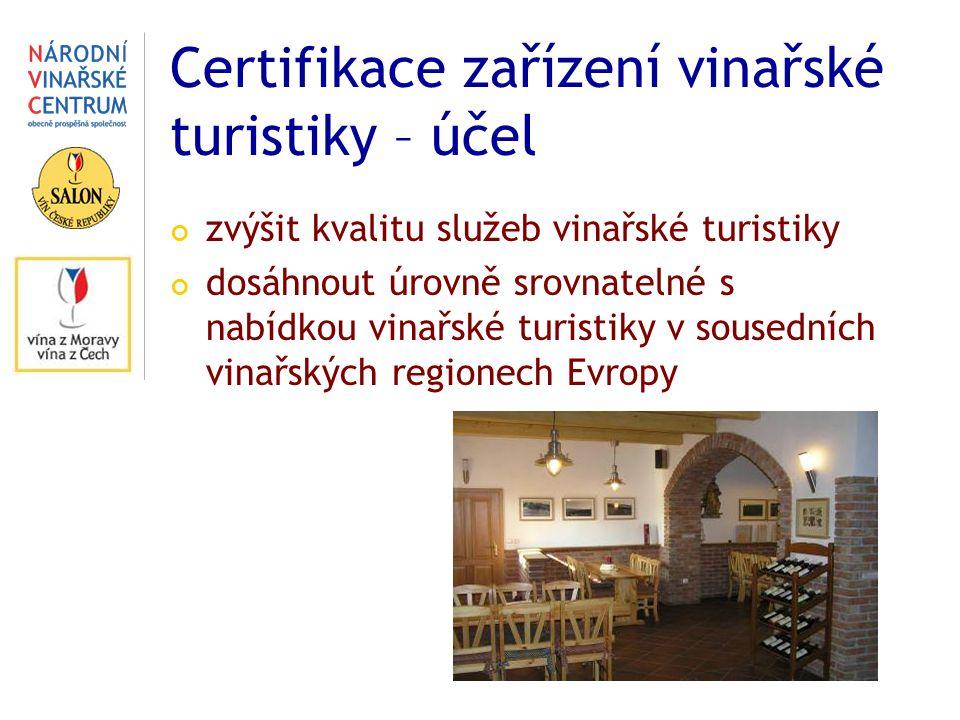 Certifikace zařízení vinařské turistiky – účel