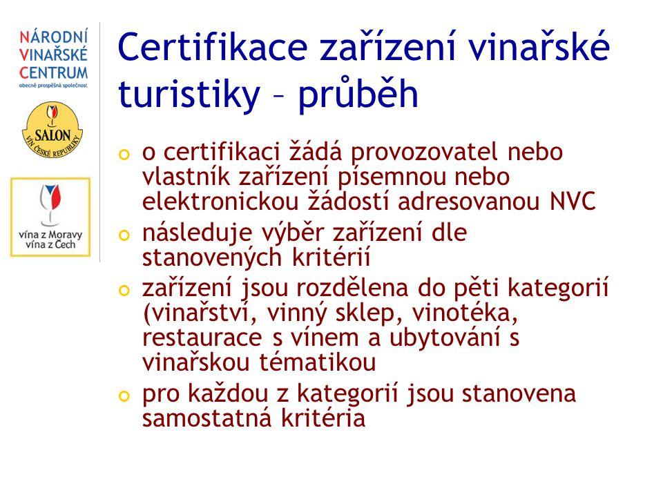 Certifikace zařízení vinařské turistiky – průběh