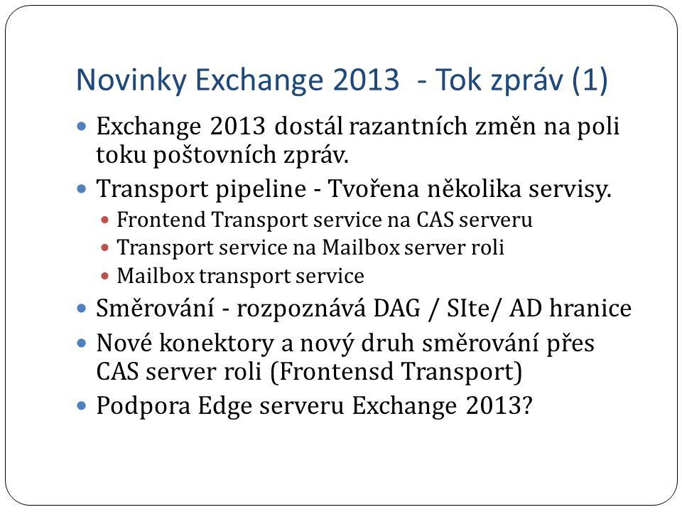 Novinky Exchange 2013 - Tok zpráv (1)