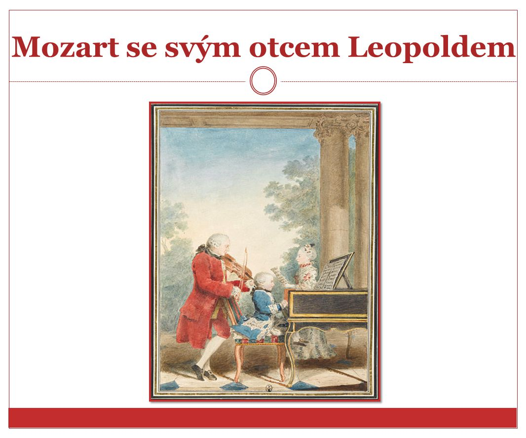 Mozart se svým otcem Leopoldem