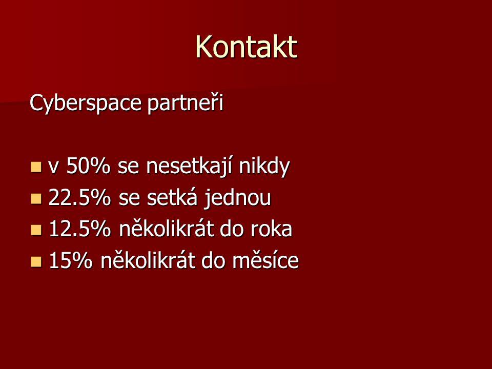 Kontakt Cyberspace partneři v 50% se nesetkají nikdy