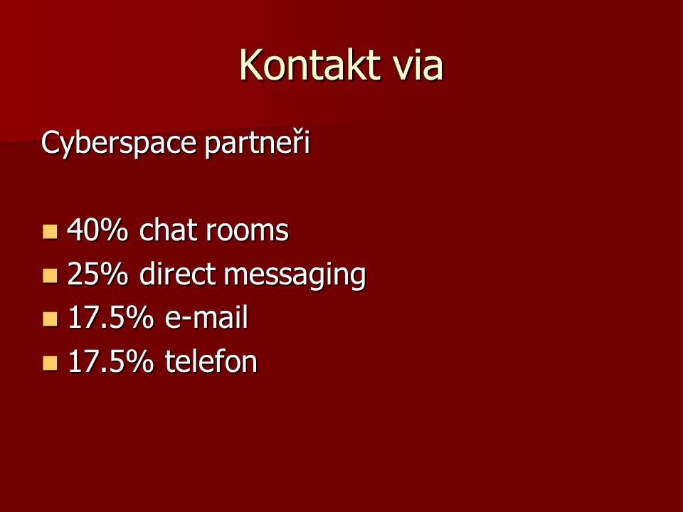 Kontakt via Cyberspace partneři 40% chat rooms 25% direct messaging