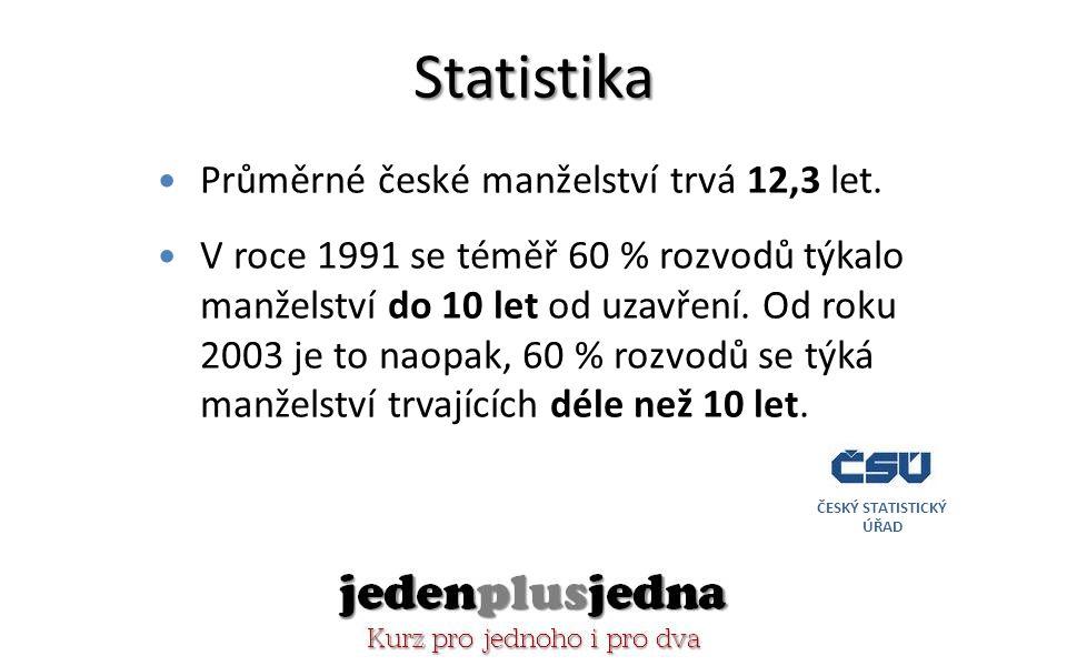 Statistika Průměrné české manželství trvá 12,3 let.