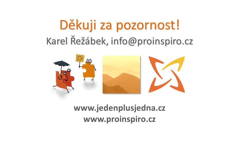 Karel Řežábek, info@proinspiro.cz