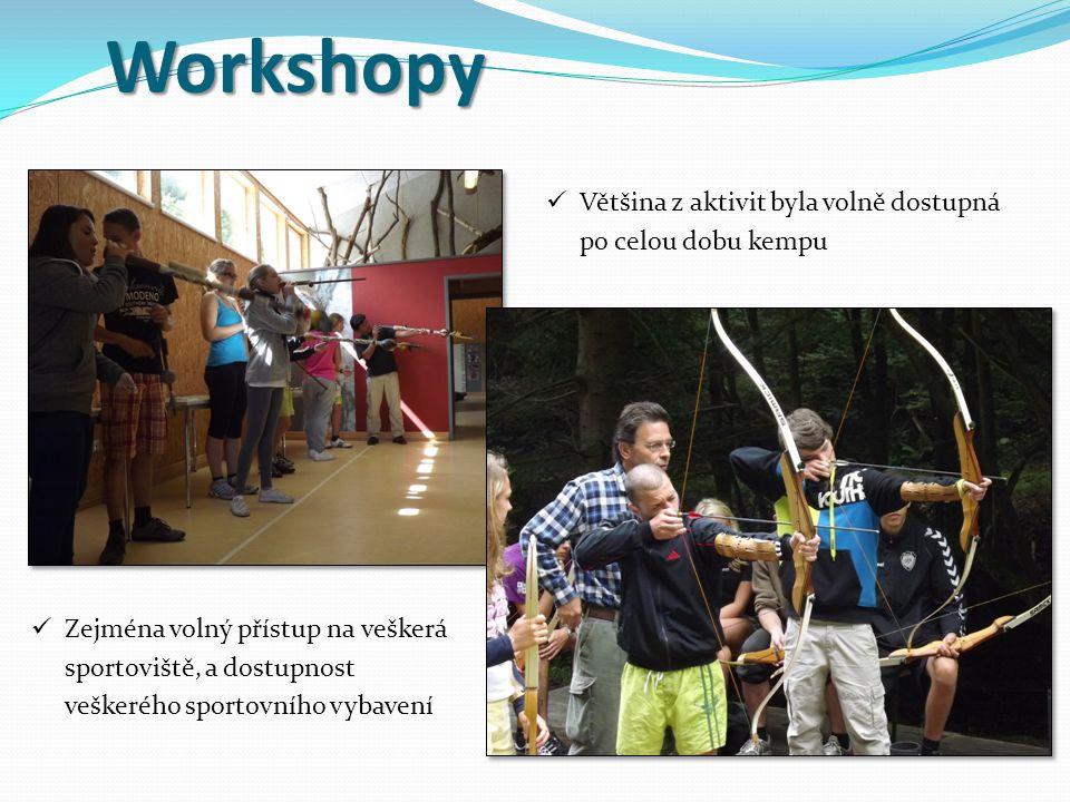 Workshopy Většina z aktivit byla volně dostupná po celou dobu kempu