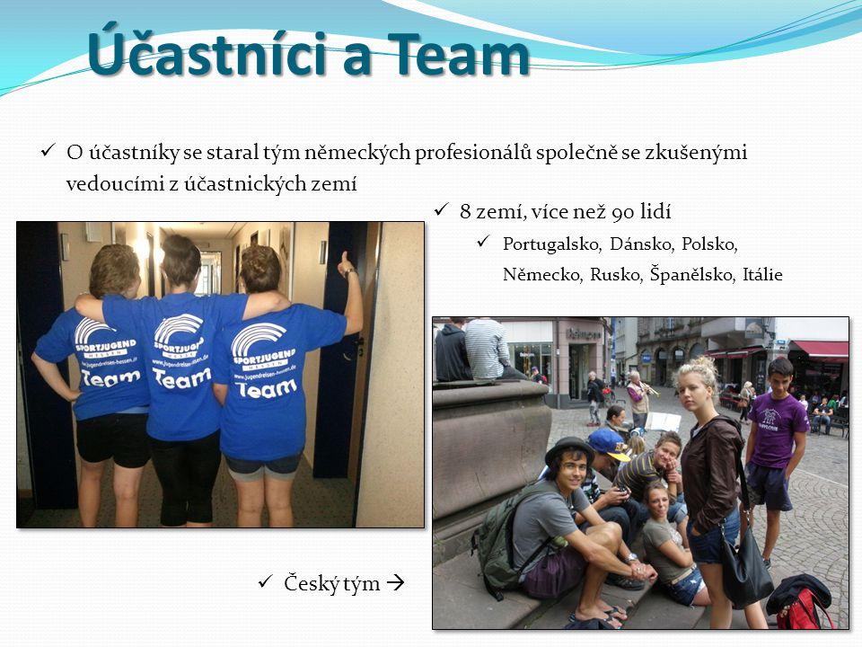 Účastníci a Team O účastníky se staral tým německých profesionálů společně se zkušenými vedoucími z účastnických zemí.