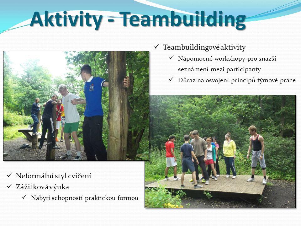 Aktivity - Teambuilding