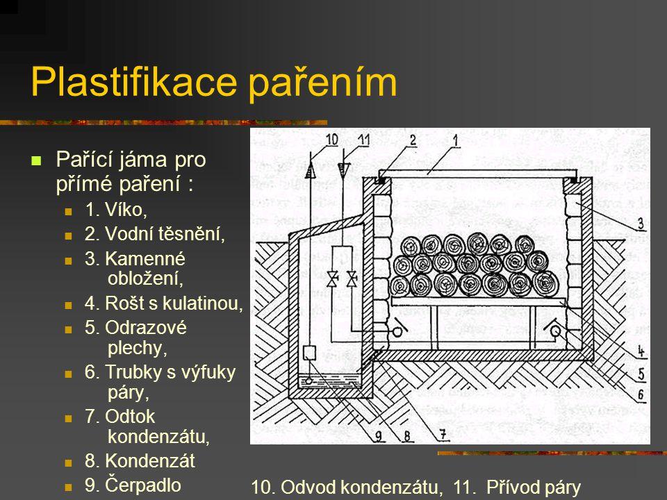 Plastifikace pařením Pařící jáma pro přímé paření : 1. Víko,