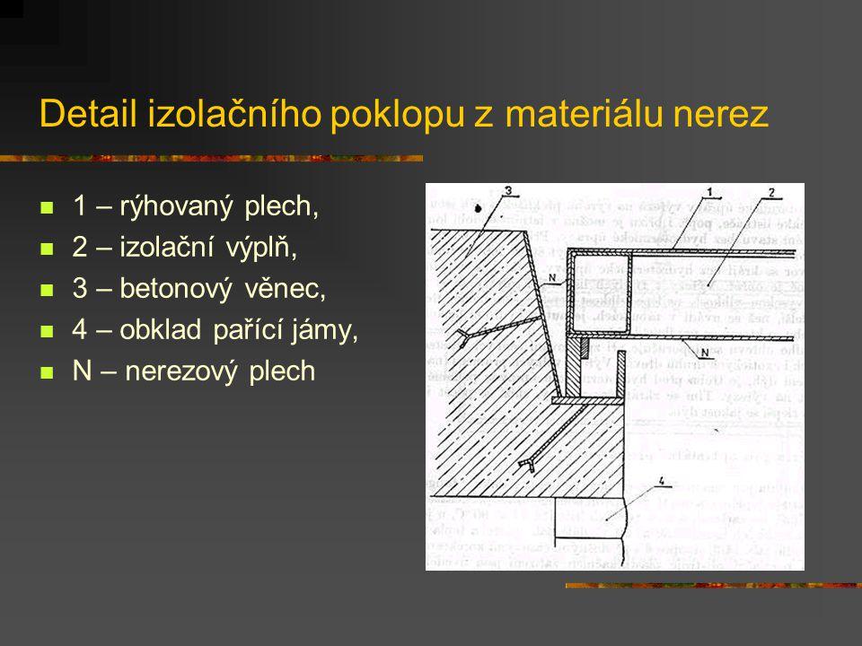 Detail izolačního poklopu z materiálu nerez