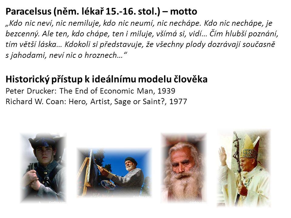 Paracelsus (něm. lékař 15.-16. stol.) – motto