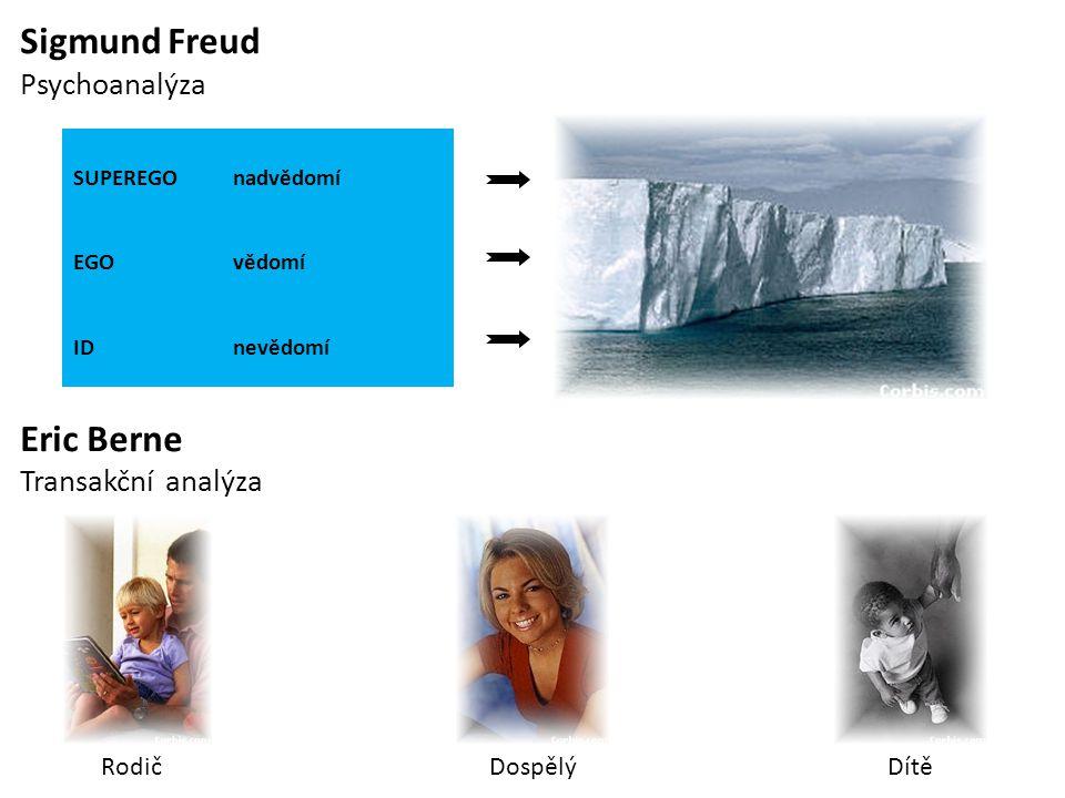 Sigmund Freud Eric Berne Psychoanalýza Transakční analýza Rodič