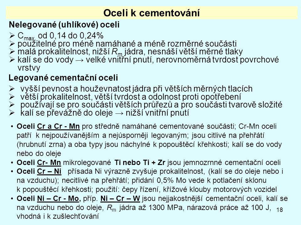 Oceli k cementování Nelegované (uhlíkové) oceli Cmax. od 0,14 do 0,24%