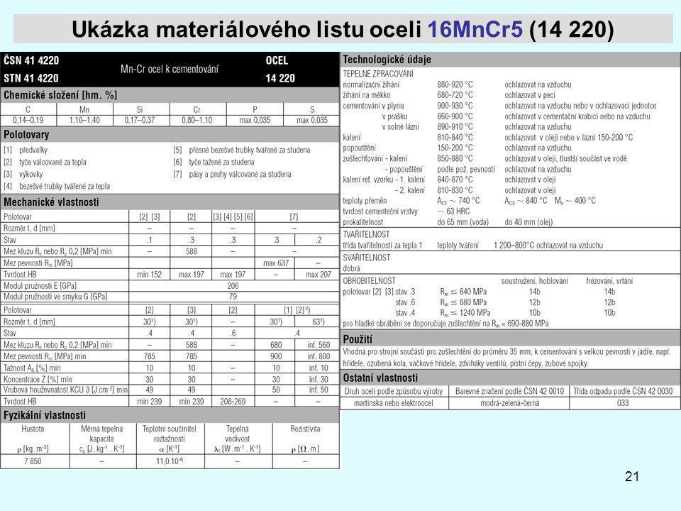 Ukázka materiálového listu oceli 16MnCr5 (14 220)