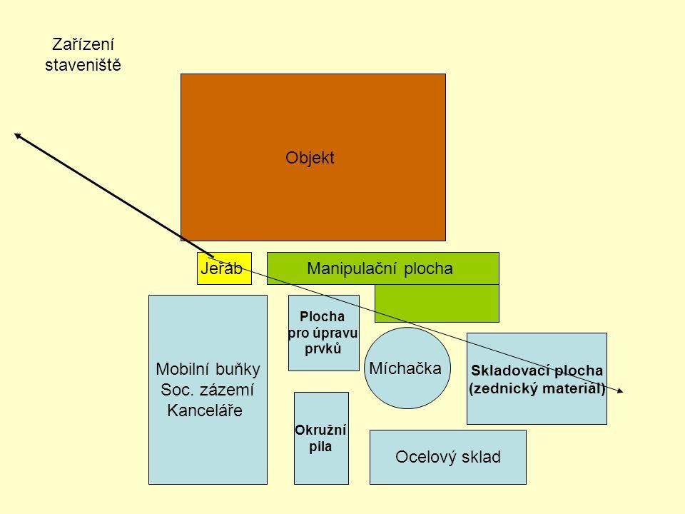 Zařízení staveniště Objekt Jeřáb Manipulační plocha Mobilní buňky
