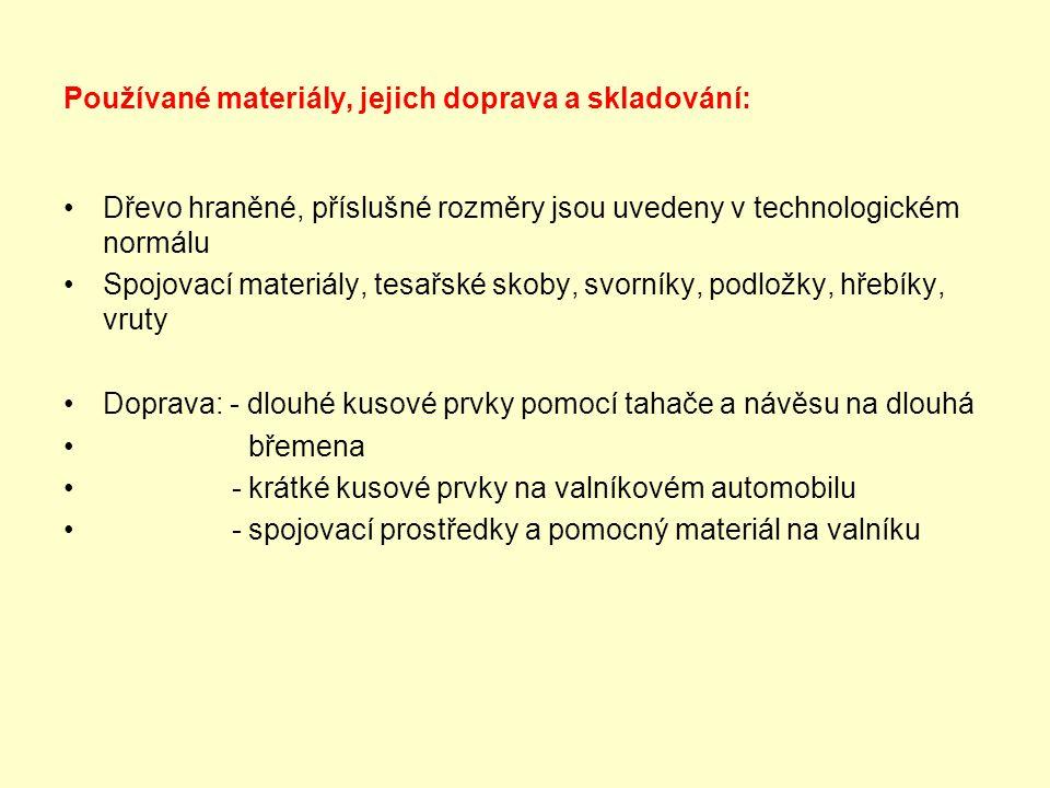Používané materiály, jejich doprava a skladování:
