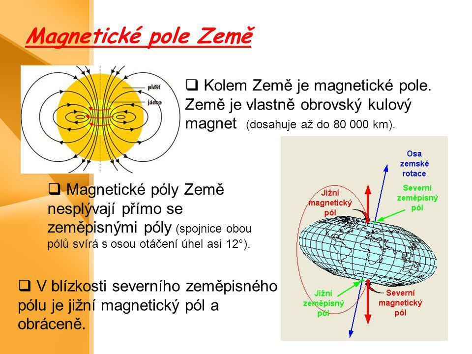 Magnetické pole Země Kolem Země je magnetické pole. Země je vlastně obrovský kulový magnet (dosahuje až do 80 000 km).