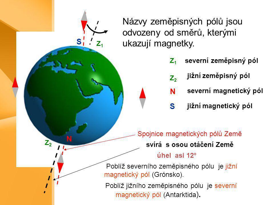 Názvy zeměpisných pólů jsou odvozeny od směrů, kterými ukazují magnetky.