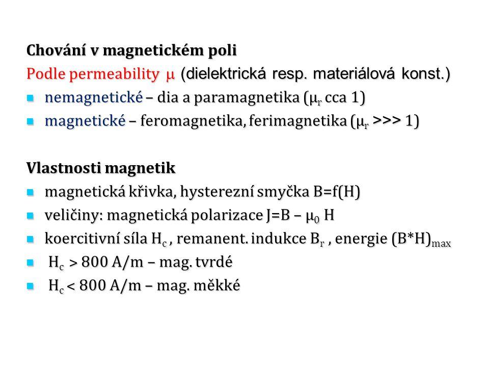 Chování v magnetickém poli