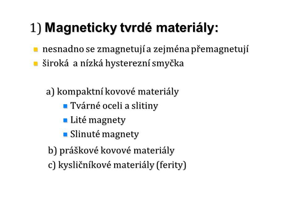 b) práškové kovové materiály