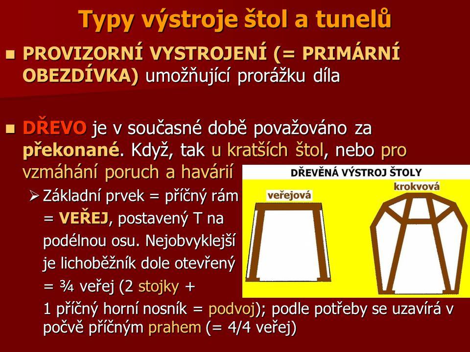 Typy výstroje štol a tunelů