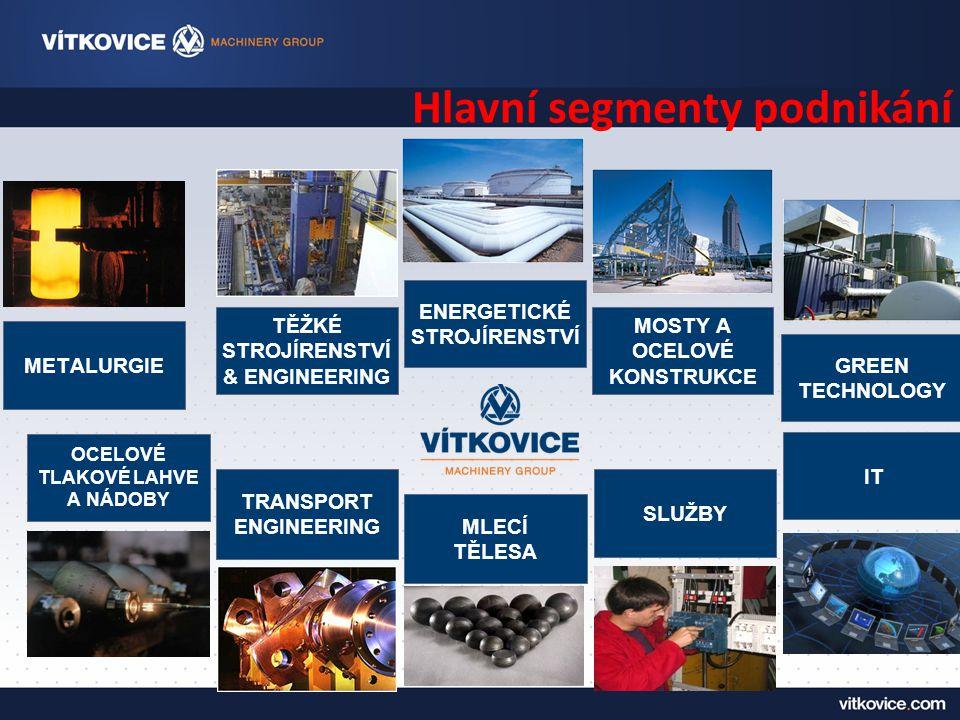 Hlavní segmenty podnikání
