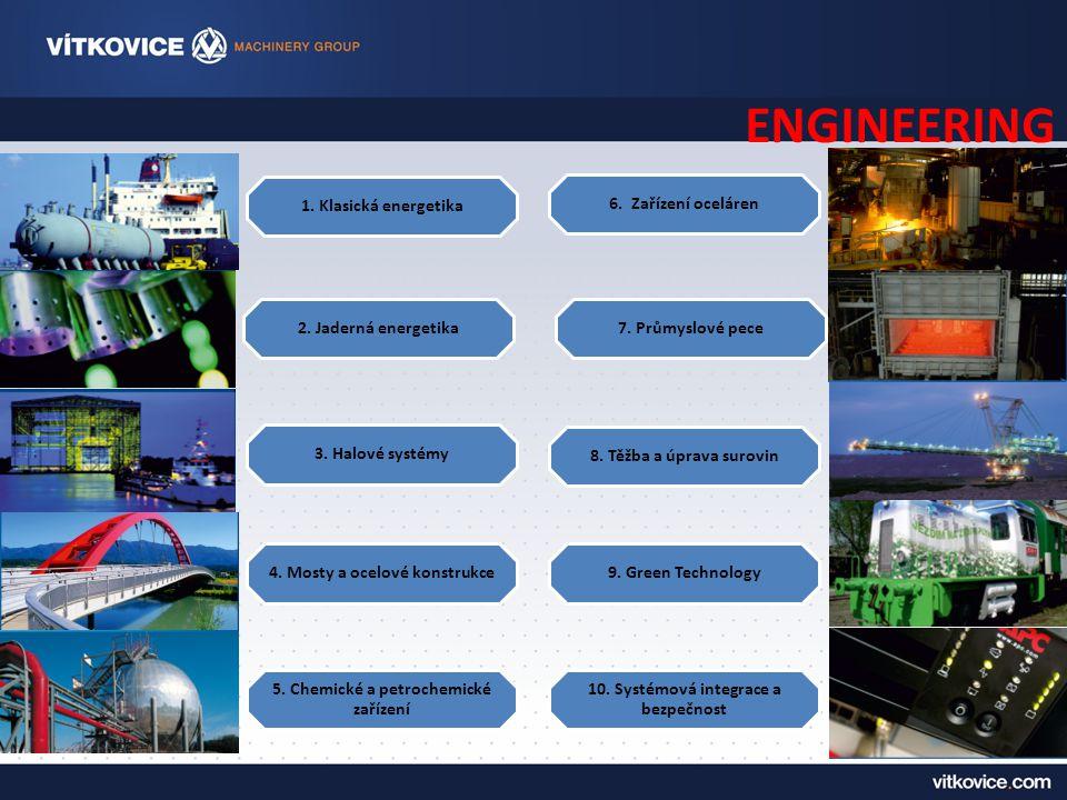 ENGINEERING 1. Klasická energetika 6. Zařízení oceláren