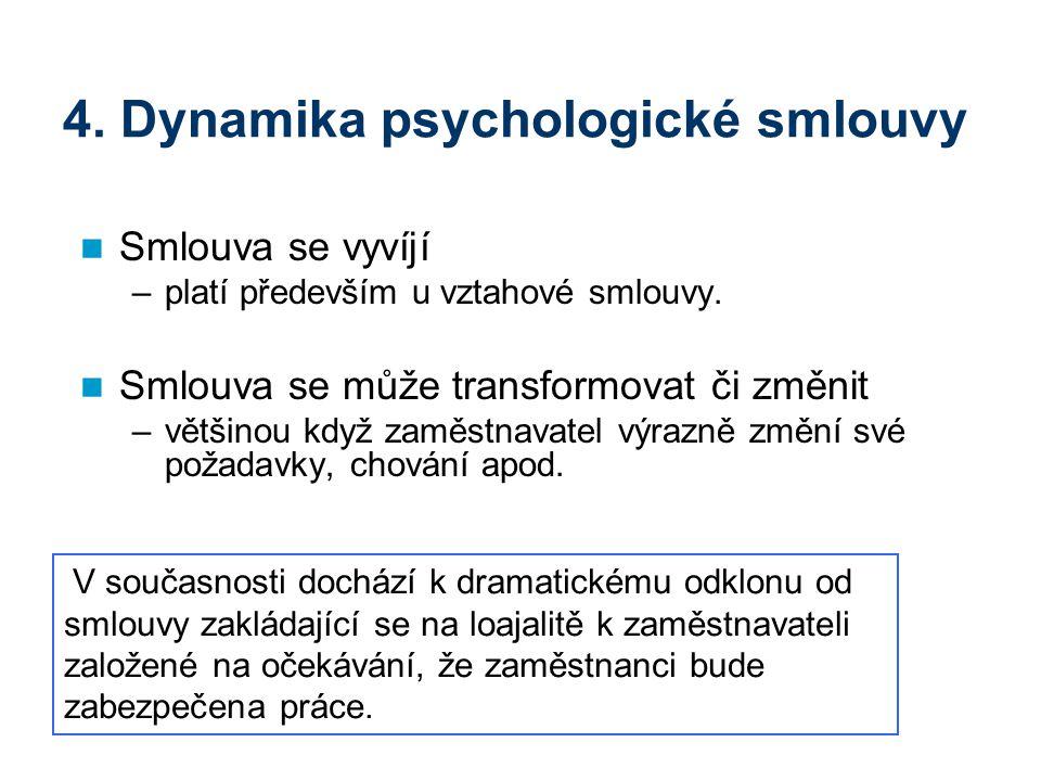 4. Dynamika psychologické smlouvy