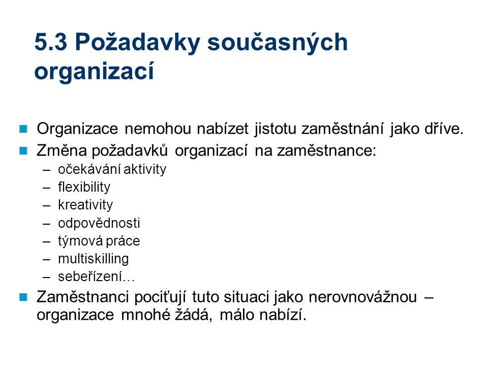 5.3 Požadavky současných organizací
