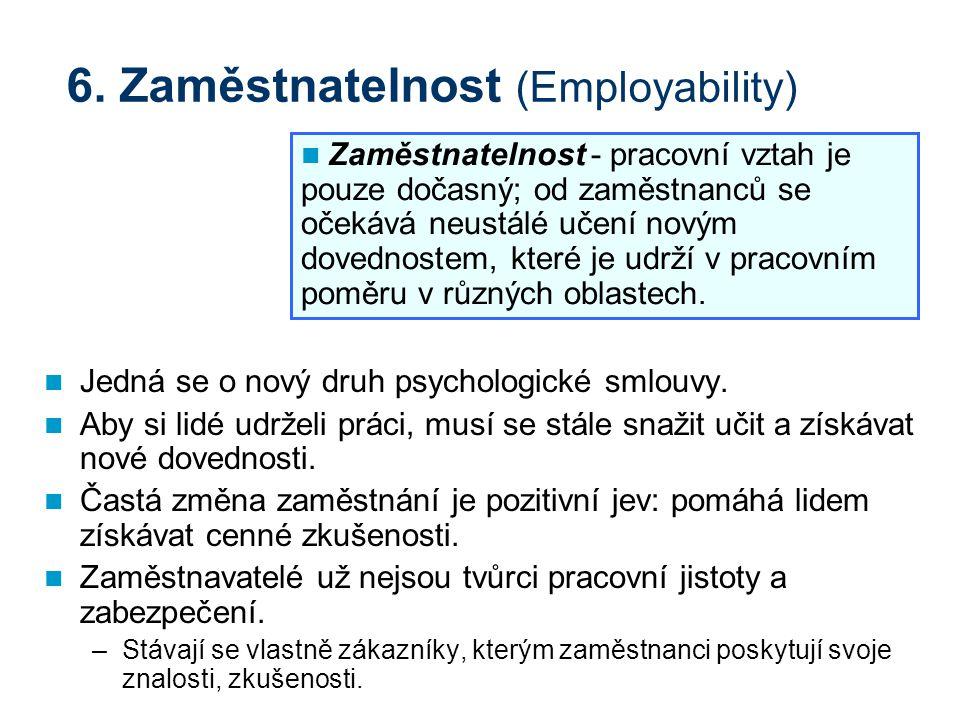 6. Zaměstnatelnost (Employability)