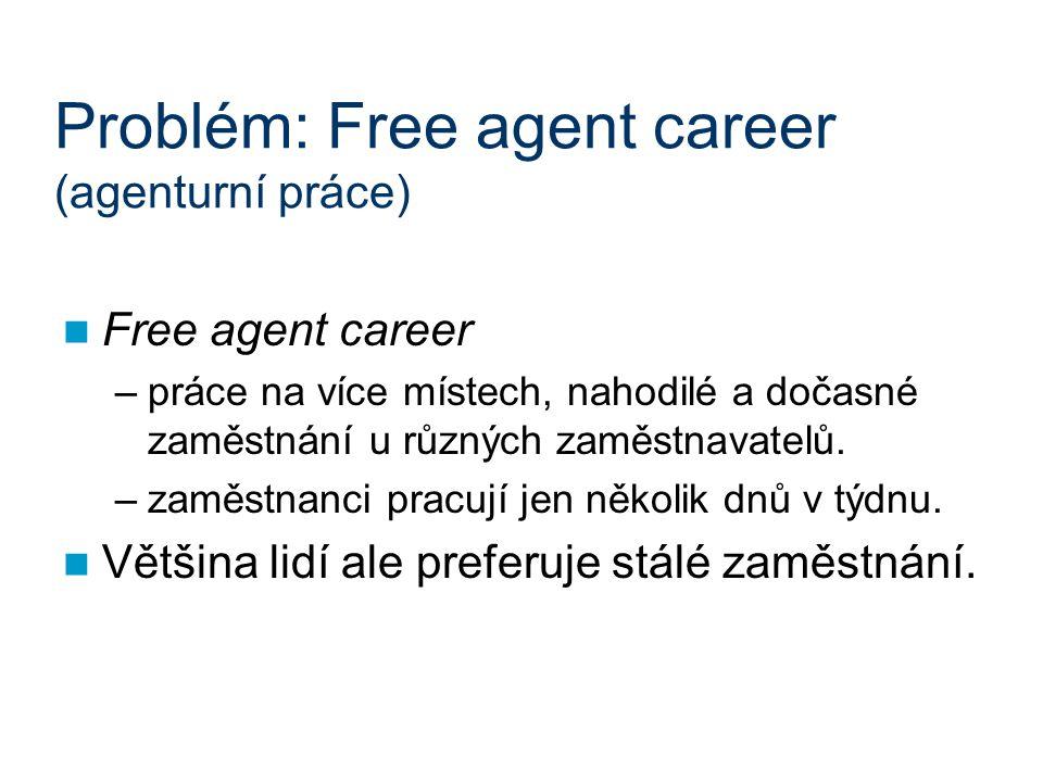 Problém: Free agent career (agenturní práce)