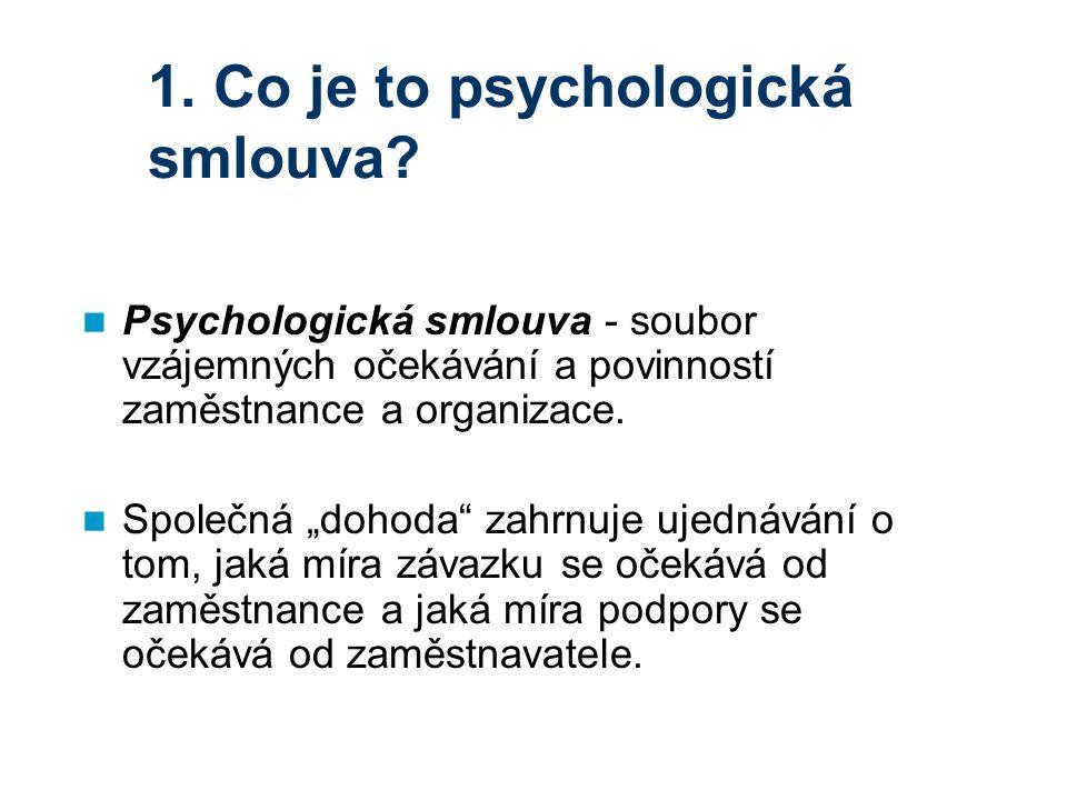 1. Co je to psychologická smlouva