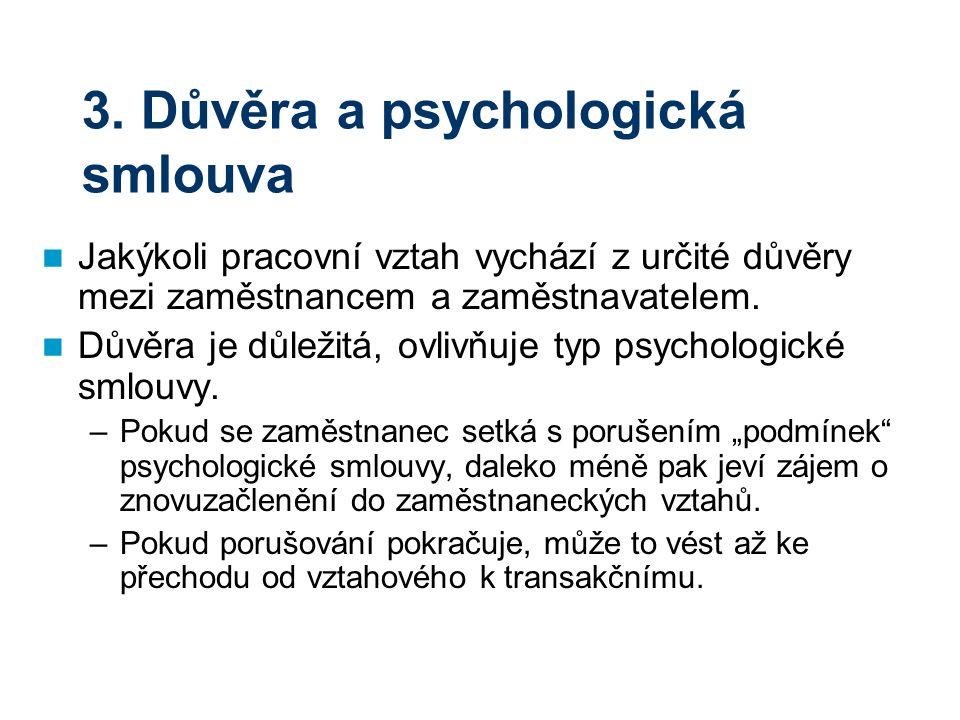 3. Důvěra a psychologická smlouva