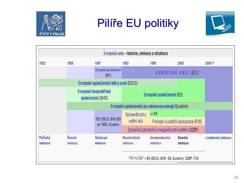 Pilíře EU politiky 19