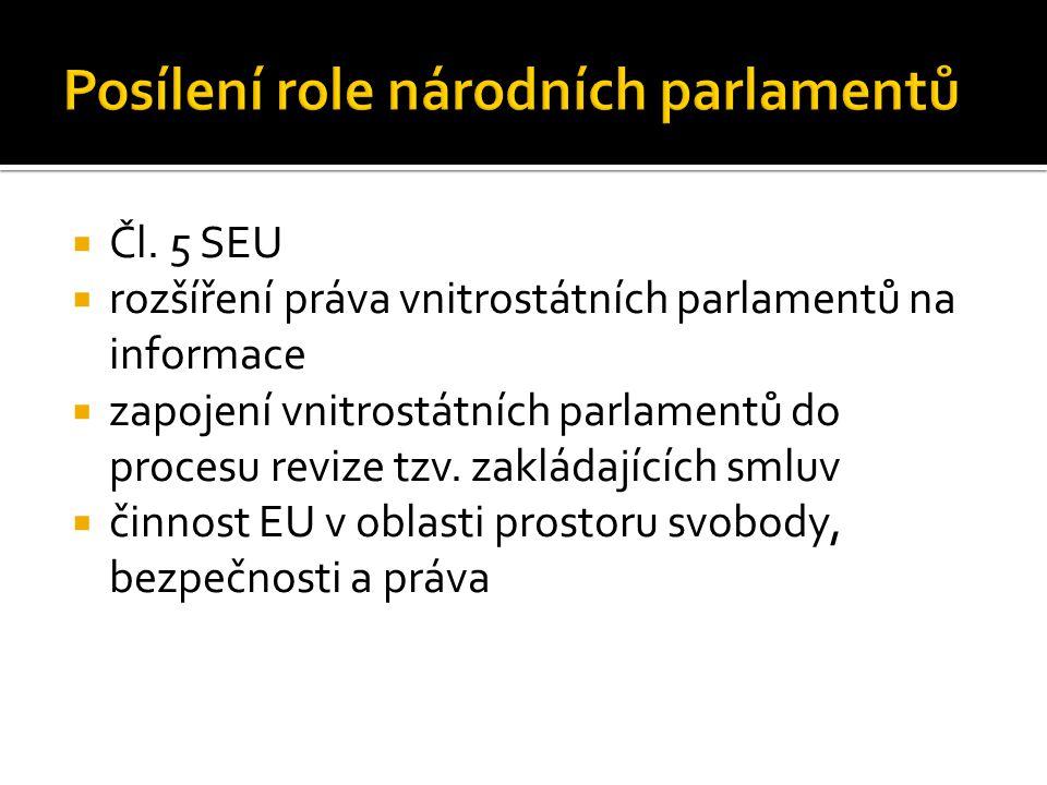 Posílení role národních parlamentů