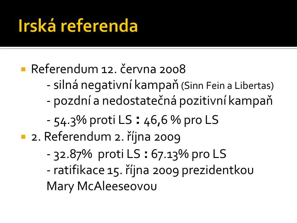 Irská referenda Referendum 12. června 2008