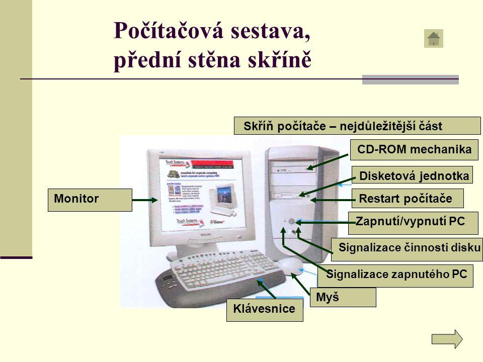 Počítačová sestava, přední stěna skříně