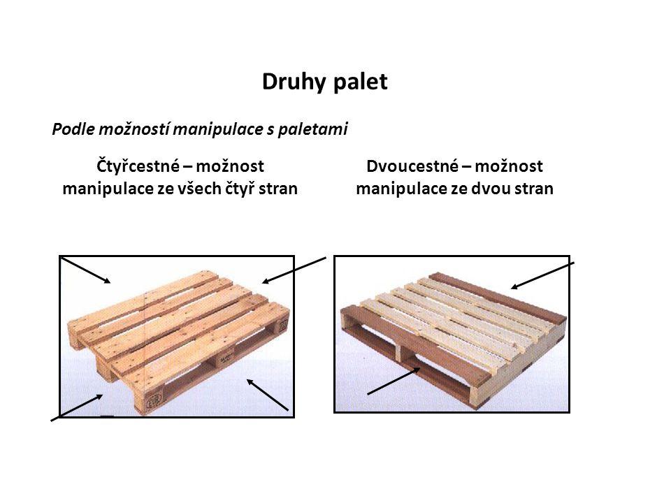 Druhy palet Podle možností manipulace s paletami