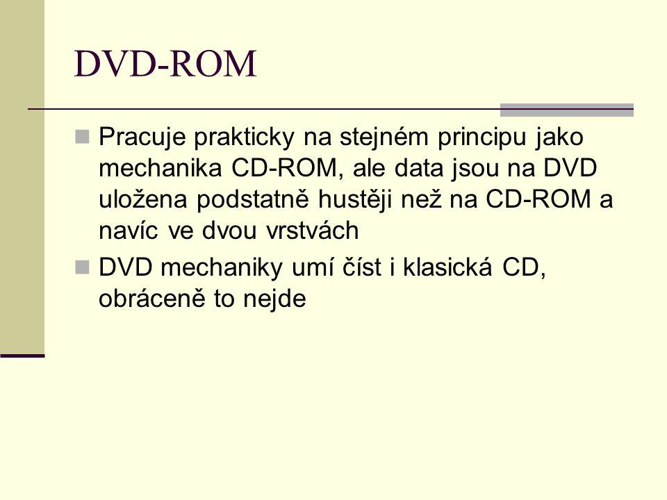 DVD-ROM