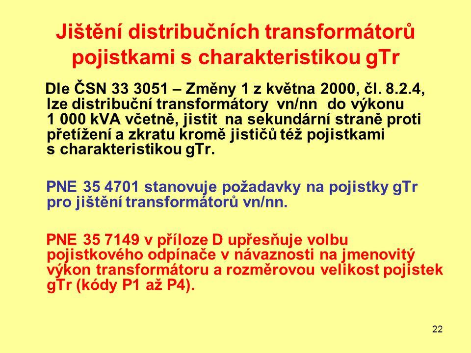 Jištění distribučních transformátorů pojistkami s charakteristikou gTr