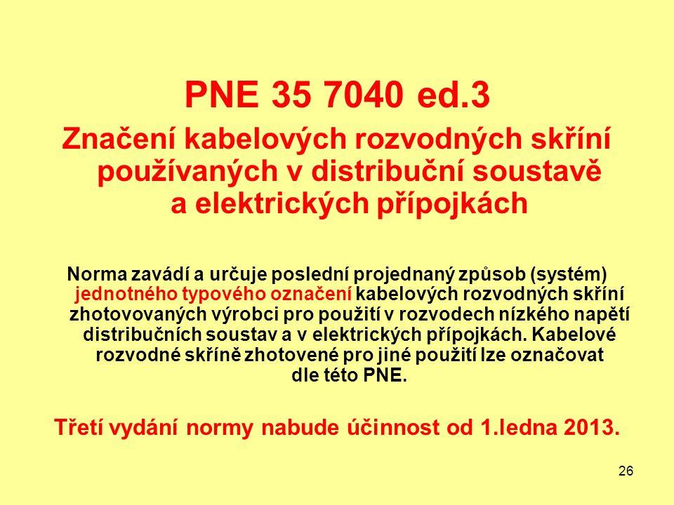 Třetí vydání normy nabude účinnost od 1.ledna 2013.