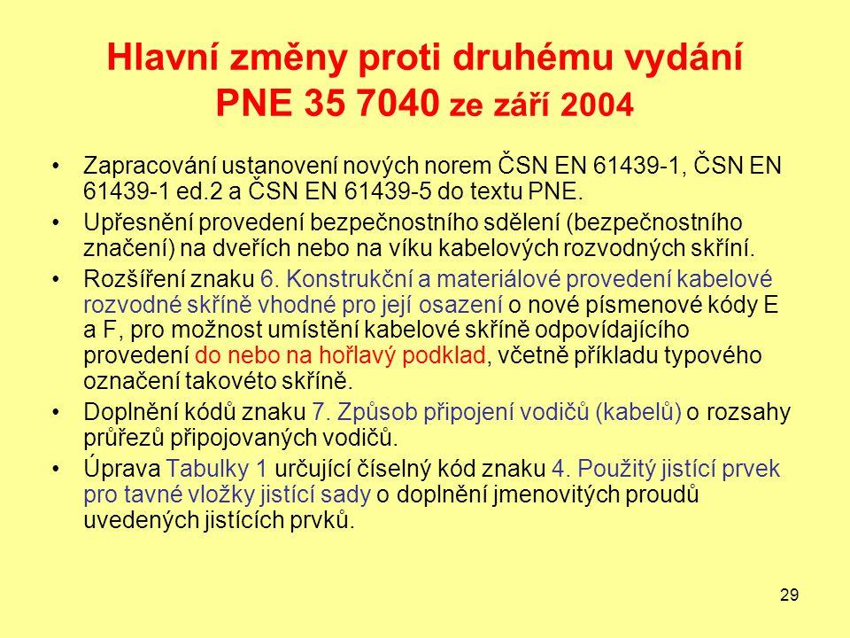 Hlavní změny proti druhému vydání PNE 35 7040 ze září 2004